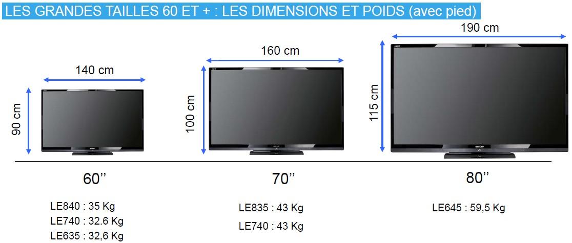 Sharp grandes tailles dimensions et poids