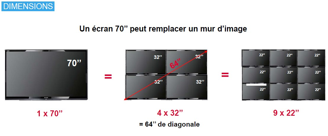 les du t l viseur lcd grande taille par sharp blog eavs groupe. Black Bedroom Furniture Sets. Home Design Ideas