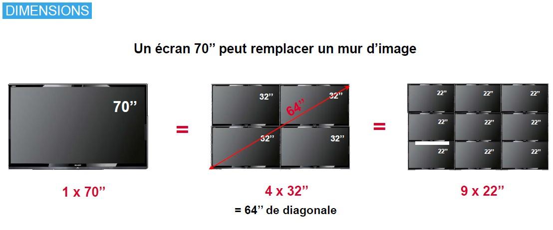 Sharp dimensions