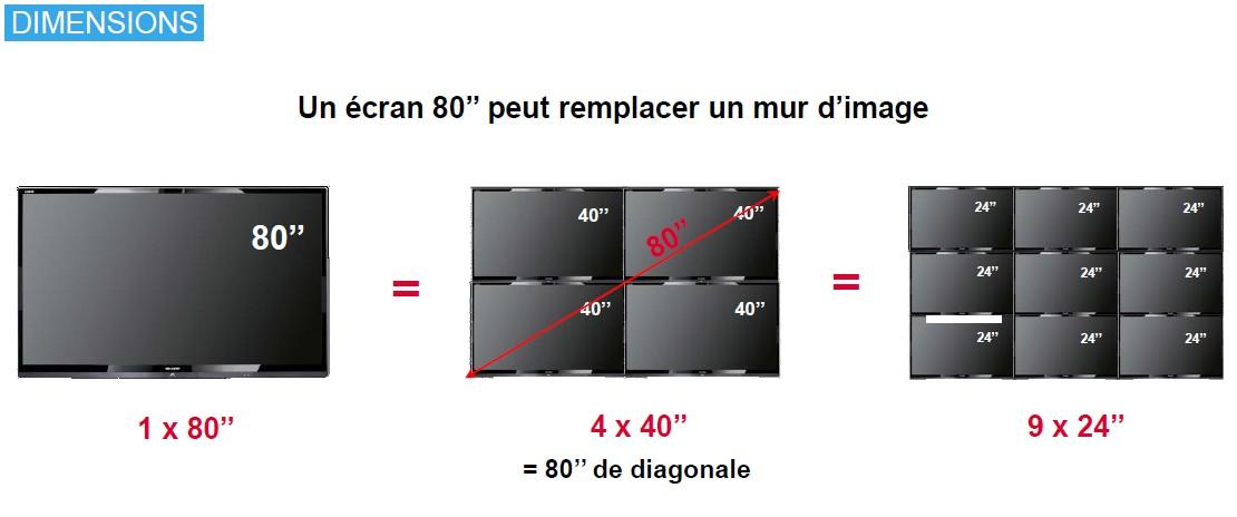 les du t l viseur lcd grande taille par sharp blog. Black Bedroom Furniture Sets. Home Design Ideas