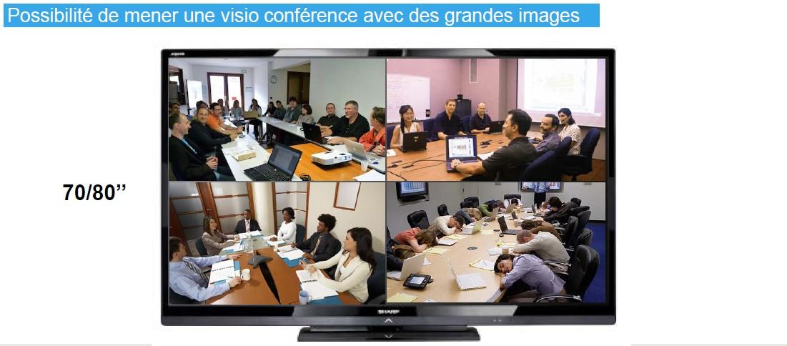 Sharp visio conférence