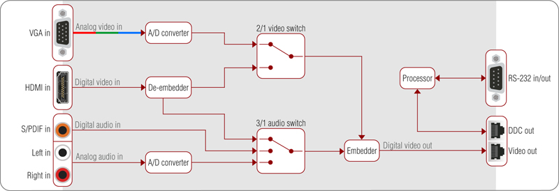 UMX-TP-TX100R_functional
