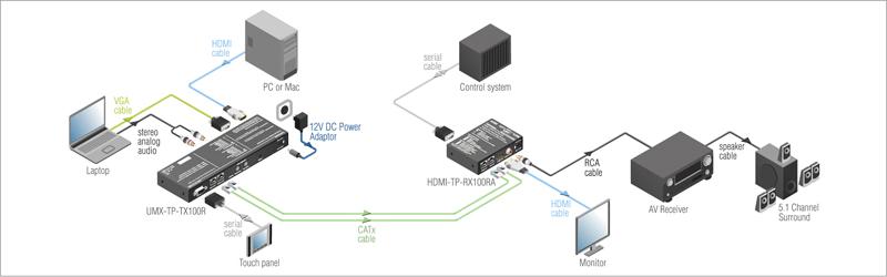 UMX-TP-TX100R_standalone