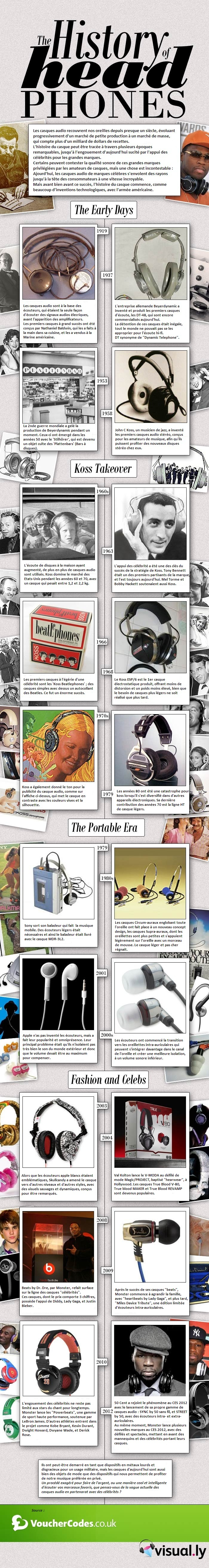the history of headphones Lhistoire du casque audio
