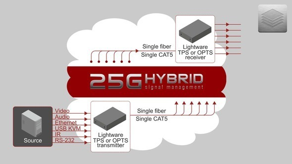 Pages+from+25G_HYBRID_product_announcement_standard