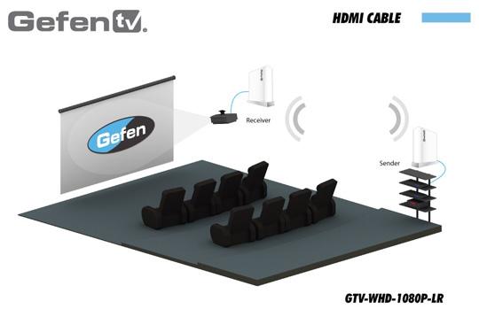 Gefen GTV-WHD-1080P-LR