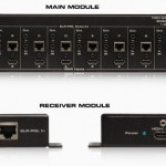 Guide : quelle matrice HDMI Gefen choisir ?