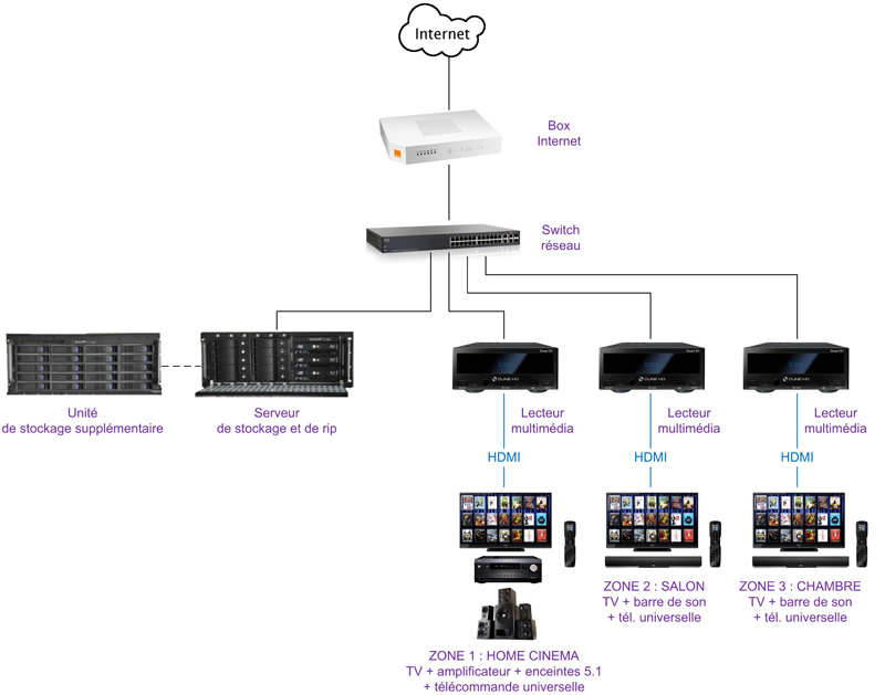 bnm video schema