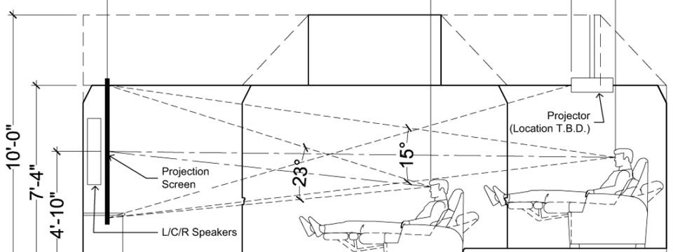 Comment calculer les dimensions d 39 une pi ce home cinema blog eavs groupe - Calculer les m2 d une piece ...