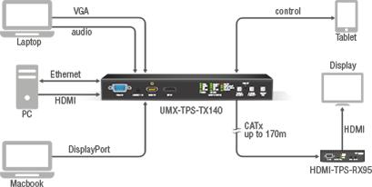 UMX-TPS-TX100
