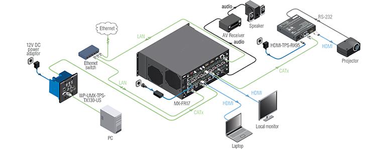 WP-UMX-TPS-TX120-US and WP-UMX-TPS-TX130-US