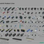 La gamme de connecteurs NEUTRIK d'un coup d'oeil