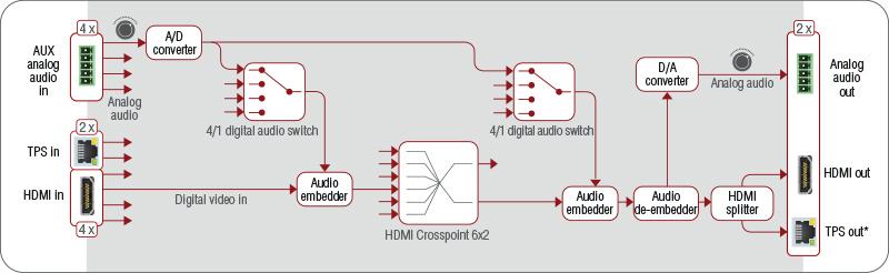 port_diagram_800px (1)