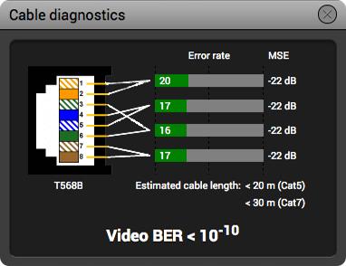 mmx6x2_cablediagnostics_1