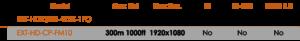 HDMI fibre