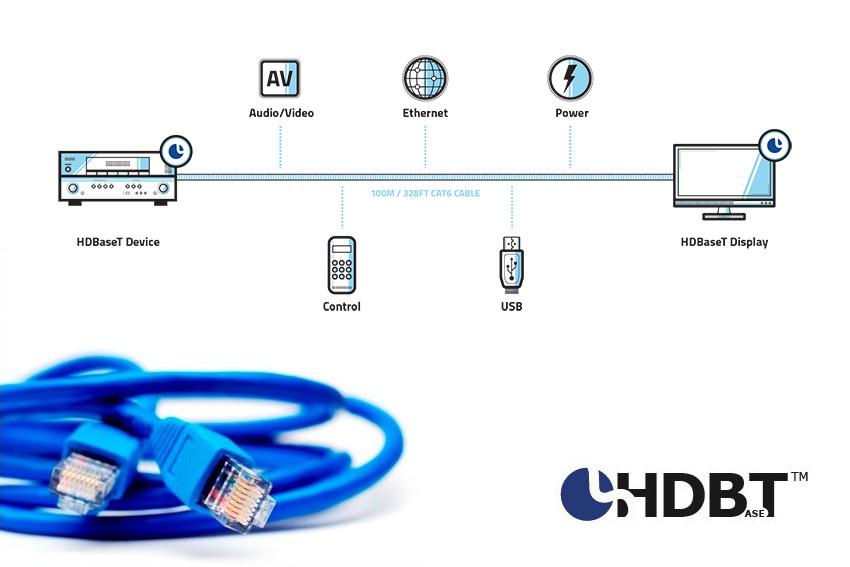 [Dossier] Le HDBaseT c'est quoi ? Ou comment transmettre le HDMI sur un câble réseau