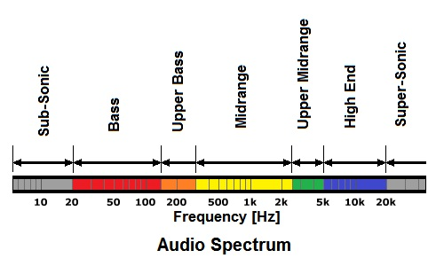 audio_spectrum