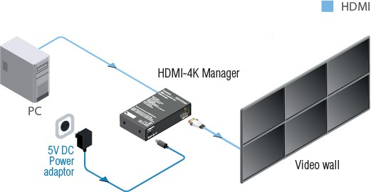 hdmi-4k_manager_app