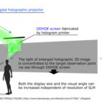 La projection 3D flottante … c'est possible !