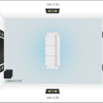 Dolby Atmos : une nouvelle dimension pour l'audio !