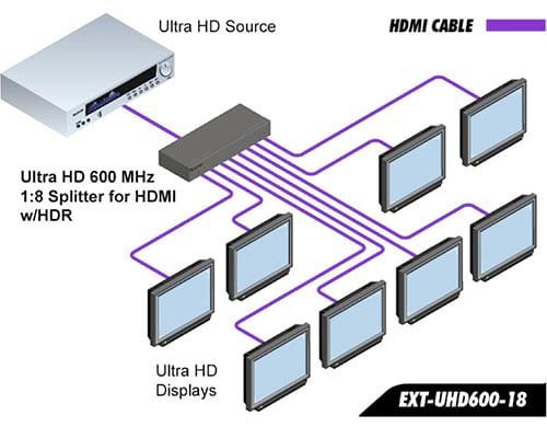 Gefen EXT-UHD600