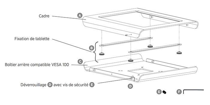 kindermann tabletbay schema