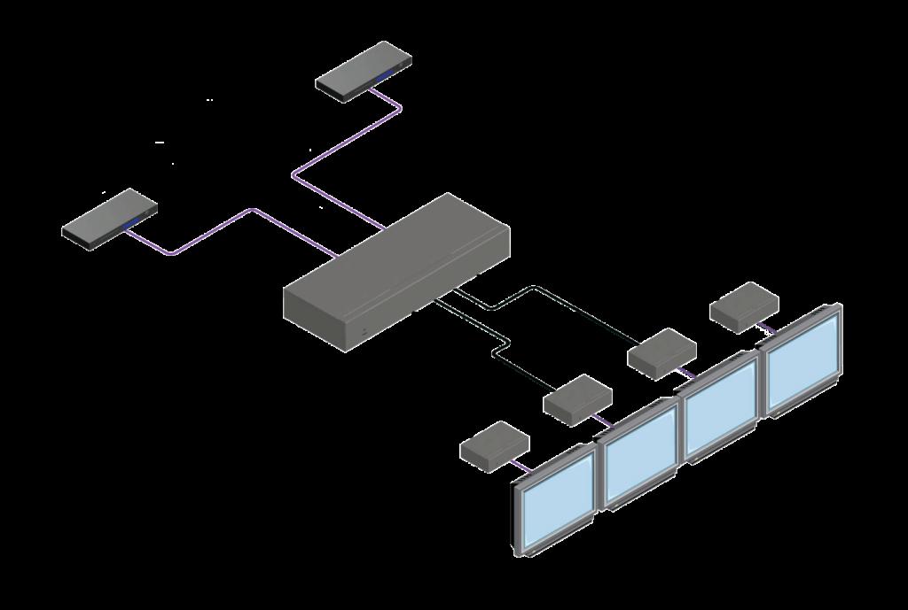 distribution HDMI HDBaseT