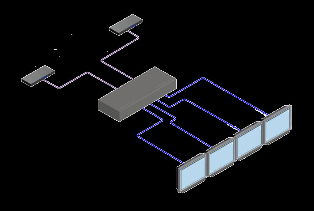 distribution HDMI optique