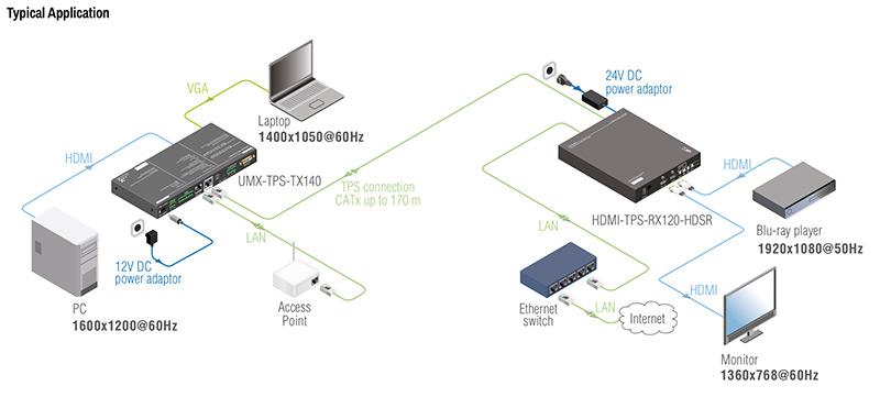 lightware HDMI-TPS-RX120-HDSR schema