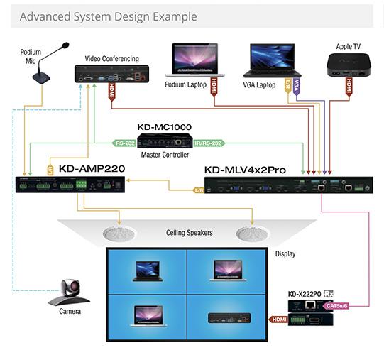 key digital KD-AMP220 systeme avance