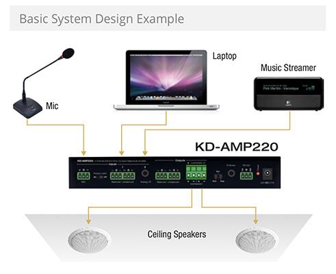 key digital KD-AMP220 systeme simple