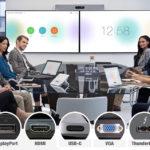 Un switch vidéo Lightware dédié aux systèmes Cisco Webex (visio et téléconférence)