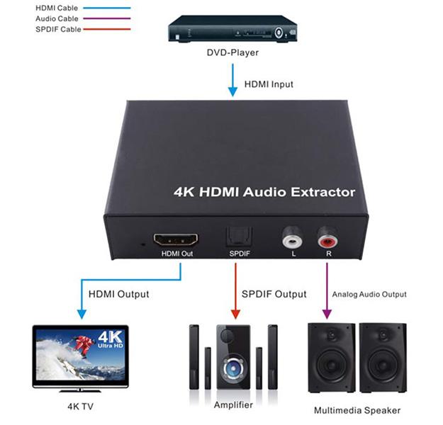 e-boxx EFD-HDMI142-A-3D4K schema
