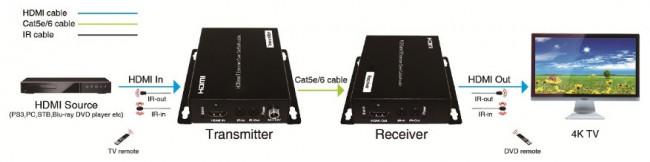 e-boxx EFE-HDBT-70-POC4K schema