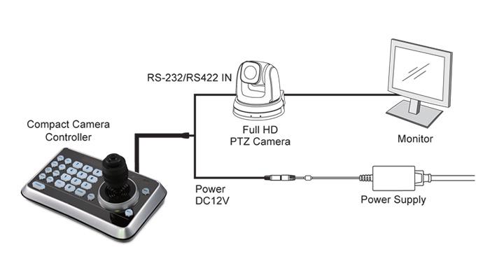 lumens VS-K20 schema