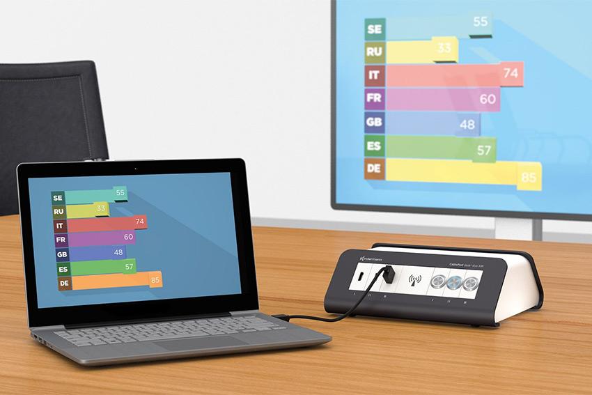Kindermann CablePort desk² duo Air : un boîtier de table avec émetteur HDMI sans fil