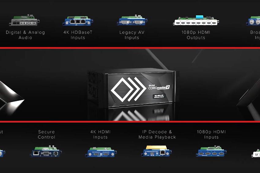 Toutes les options de connectivité et de contrôle du processeur vidéo tvONE CORIOmaster2
